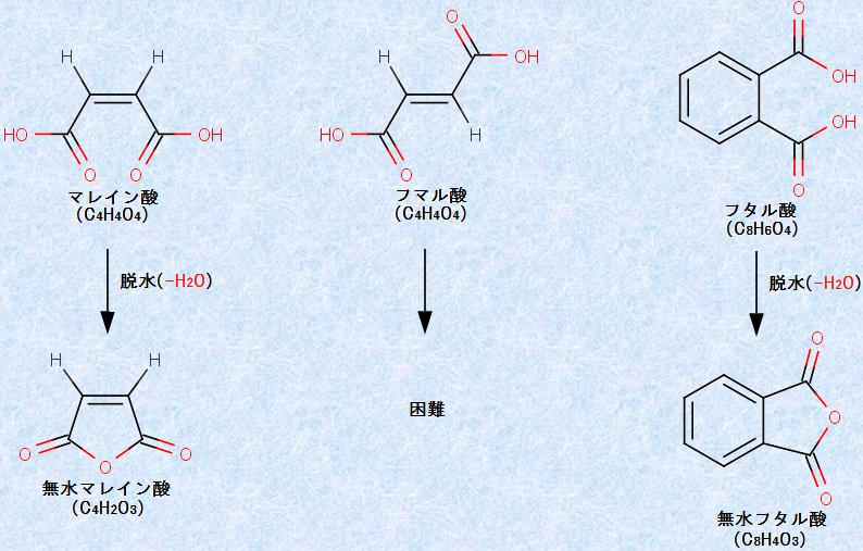 カルボニル化合物(カルボン酸)