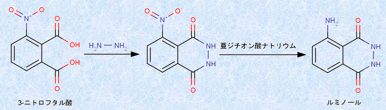 ルミノールの合成と化学発光