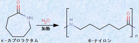 合成高分子化合物