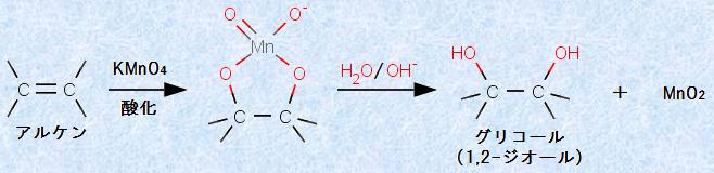 マンガン 酸 カリウム 過